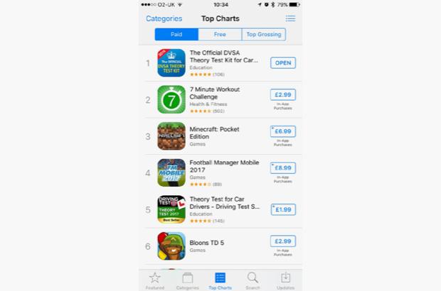 iOS app chart
