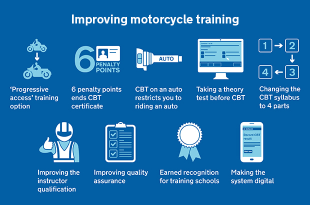 Improving motorcycle training